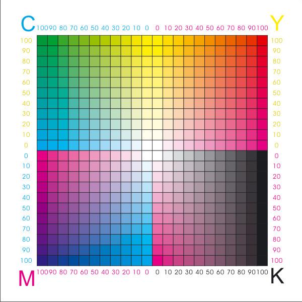 cmyk-center